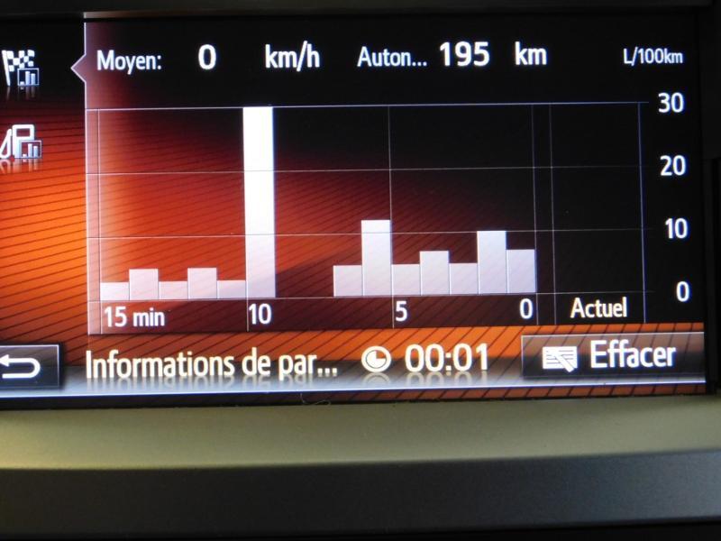 Photo 22 de l'offre de TOYOTA Verso 112 D-4D FAP Dynamic à 12990€ chez Autovia Véhicules Multimarques